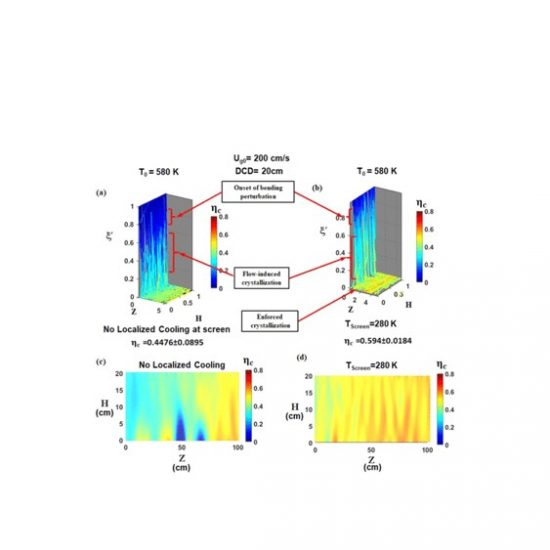 Modeling Polymer Crystallization Kinetics in the Meltblowing Process